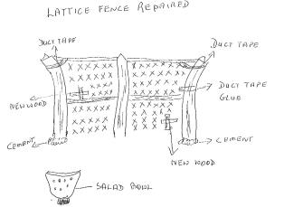 Repaired Lattice Fence